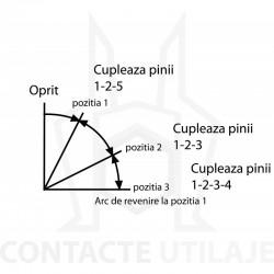 Contact pornire tip 112, Lucas 128SA