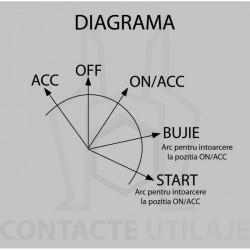Contact pornire JCB si alte utilaje tip 101